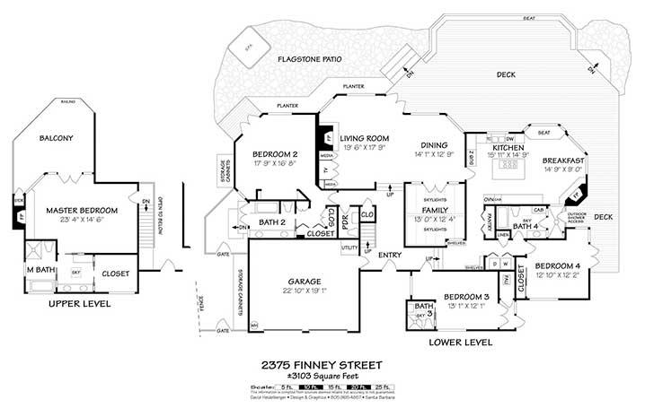 2375 Finney Street