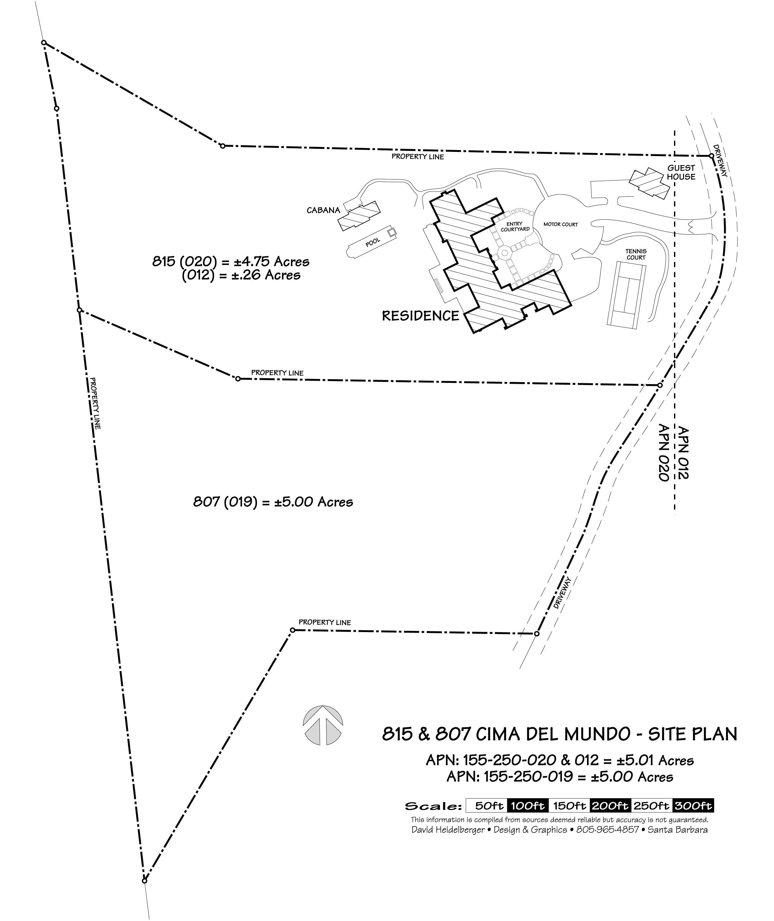 815 Cima del Mundo Site Plans