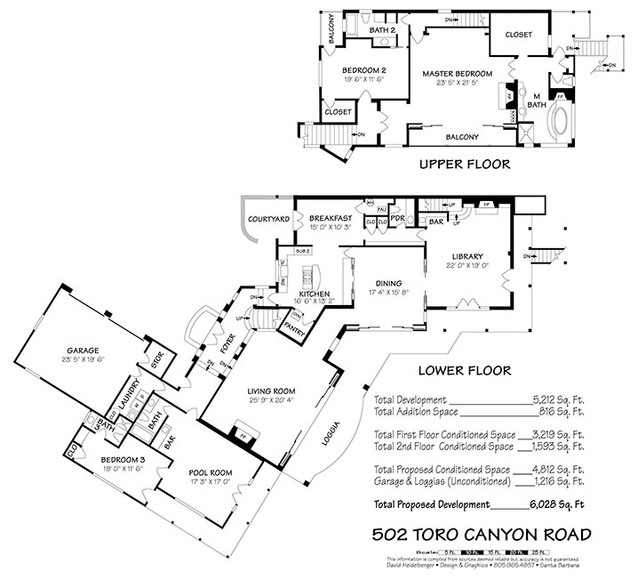 502 Toro Canyon Road